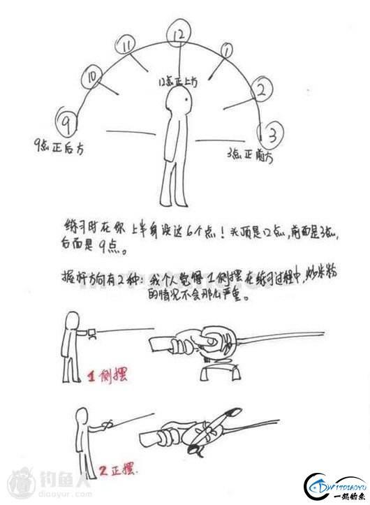 路亚水滴轮防炸线调试方法-4.jpg