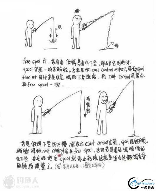 路亚水滴轮防炸线调试方法-3.jpg