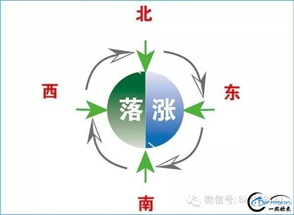 十年路亚江浙沪系列一-5.jpg