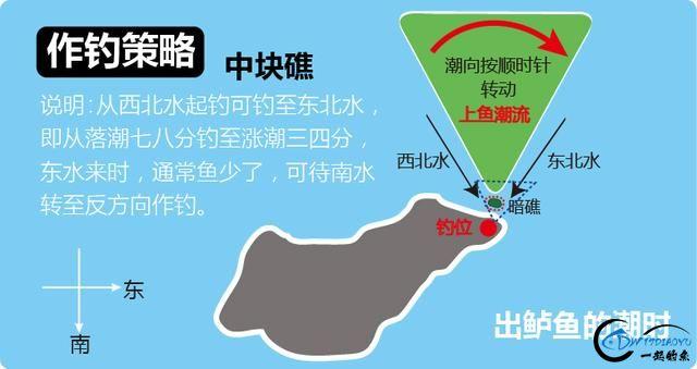 冬季海鲈攻略 系列一 礁上作战-9.jpg