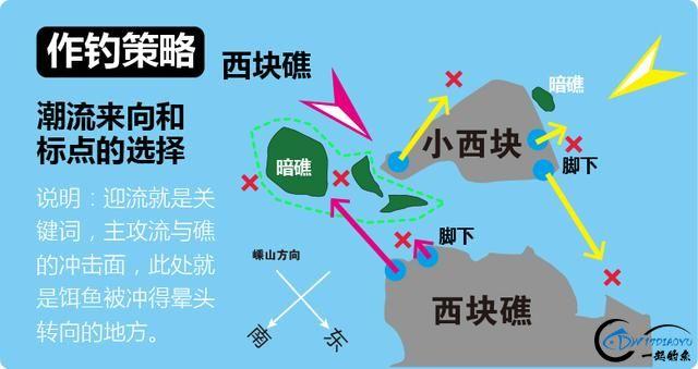 冬季海鲈攻略 系列一 礁上作战-11.jpg