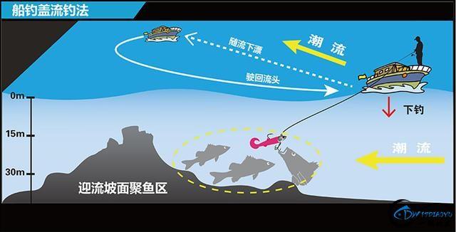 冬季海鲈攻略 系列二 船上作战-5.jpg