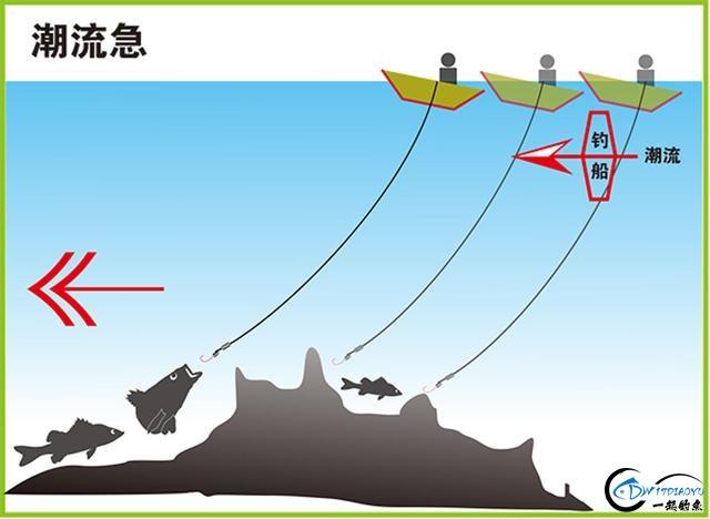 冬季海鲈攻略 系列二 船上作战-9.jpg