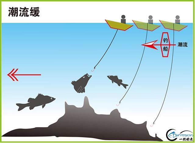 冬季海鲈攻略 系列二 船上作战-10.jpg