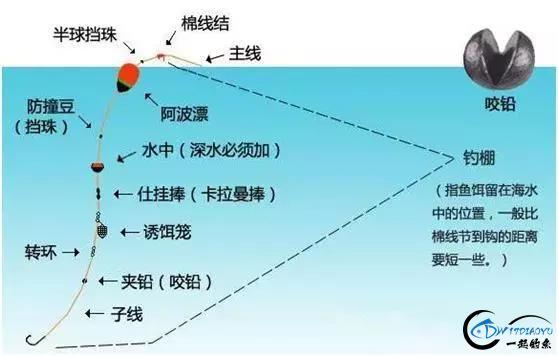 冬季筏钓江心鲫,连竿中鱼忙不停!-3.jpg