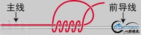 最全路亚入门:路亚竿、路亚轮、主线、前导线、拟饵等的动态绑法-2.jpg
