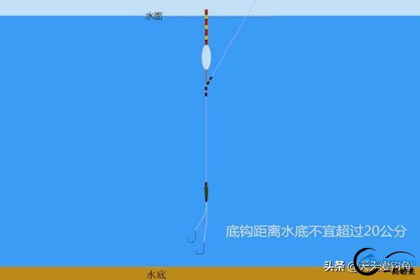 野钓常用的三类调漂方法,钓鱼老手强烈推荐-2.jpg
