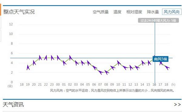 02风向.jpg