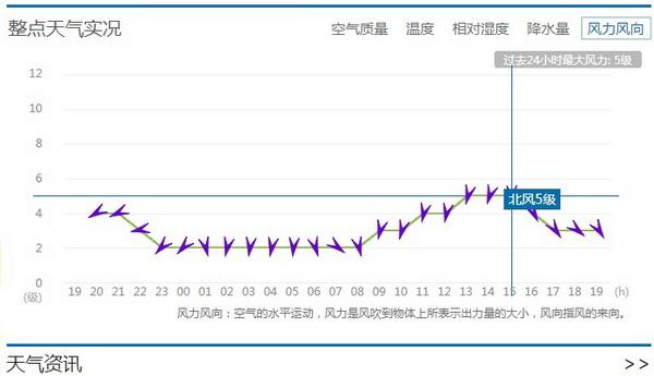03风向.jpg