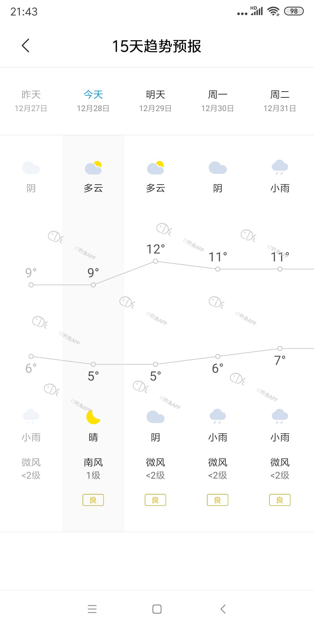 Screenshot_2019-12-28-21-43-10-258_com.miui.weather2.png